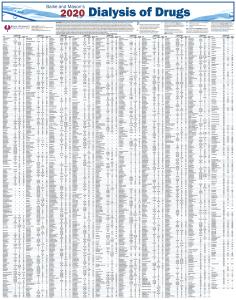 2020-DoD-Wall-Chart